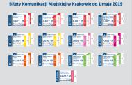 1 maja zmiana cen biletów komunikacji miejskiej