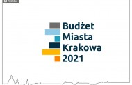 Radni zajmą się projektem budżetu na rok 2021