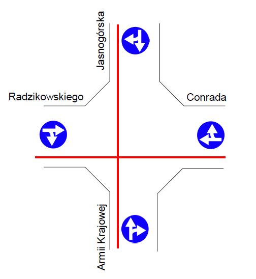 Zmiany organizacji ruchu na rondzie Ofiar Katynia
